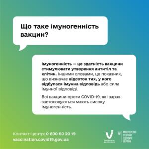 Відповіді на найпоширеніші питання про вакцинацію проти COVID-19