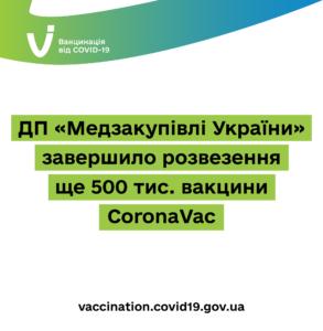 """ДП """"Медичні закупівлі"""" України завершило розвезення ще 500 тис. вакцини CoronaVac"""