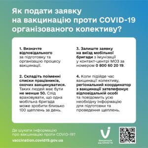 Вакцинація проти COVID-19 компаній, які мають у своєму штаті понад 50 осіб, охочих щепитися